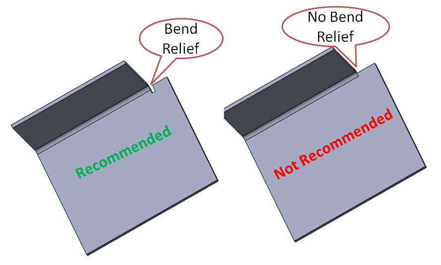 Bend relief is provided at the end of bending edge in sheet metal design to avoid any crack tearing in the corner.