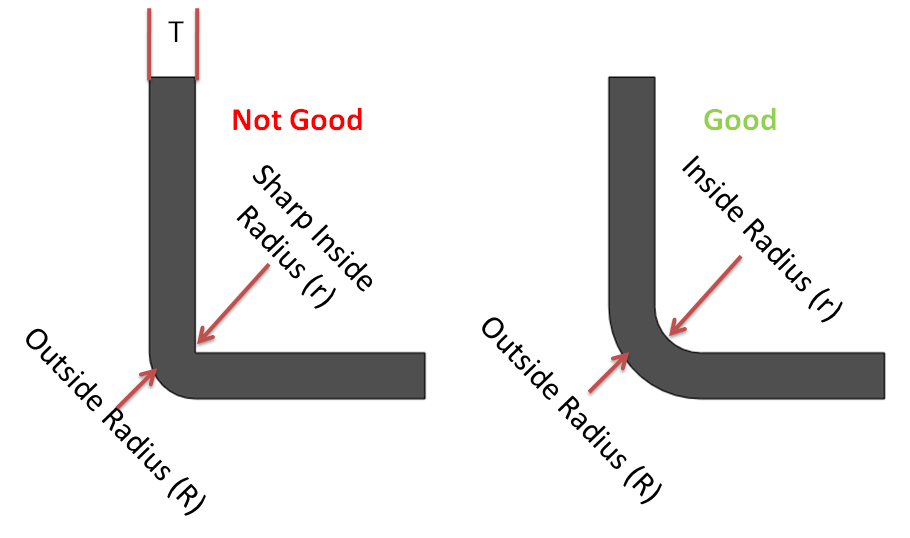 Sheet Metal Design Guidelines How To Design Good Sheet Metal Parts
