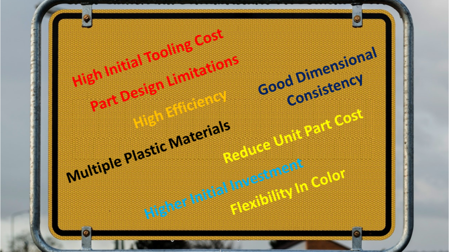 Advantages and Disadvantages of Injection Molding | SMLease