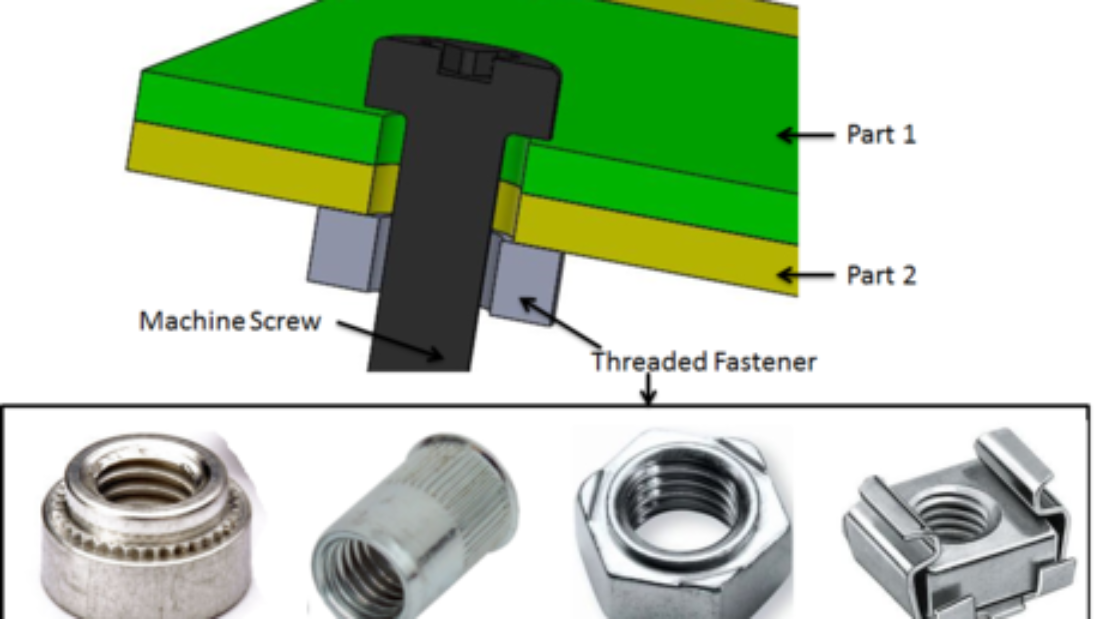 Machine screw joint requires additional hardware such as clinched, Riveted or welded nuts.