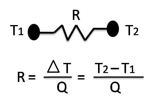 this image shows Thermal Resistance calculation formula.
