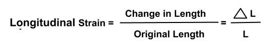 Longitudinal Strain is the Ratio of change in length to the original length in the direction of applied force.