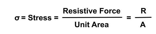 Mechanical Stress is a measure of internal forces acting on a body when an external force is applied to it. In other words, stress is internal resistance due to external forces. it is denoted by sigma (σ). Mathematically stress is equal to internal resisting force per unit area.