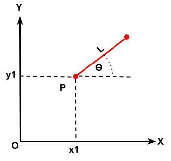 Line or rigid body has 3 DOF in 2D space.