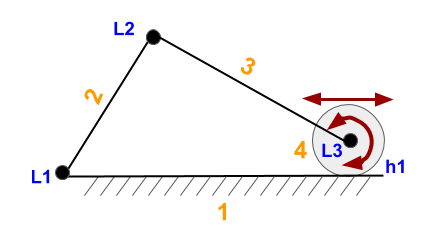 This Image Indicates a three link mechanism with one higher kinematic pair