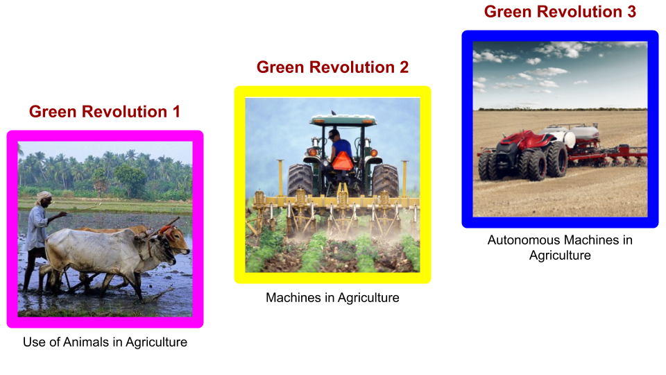 In first green revolution animals was used. In second green revolution animals are replaced by tractor. Whereas in third green revolution autonomous tractors can work without human intervention.