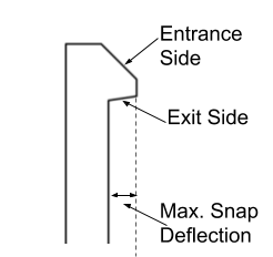 Entry and exit angle is provided in cantilever snap for easy assembly and disassembly of parts.