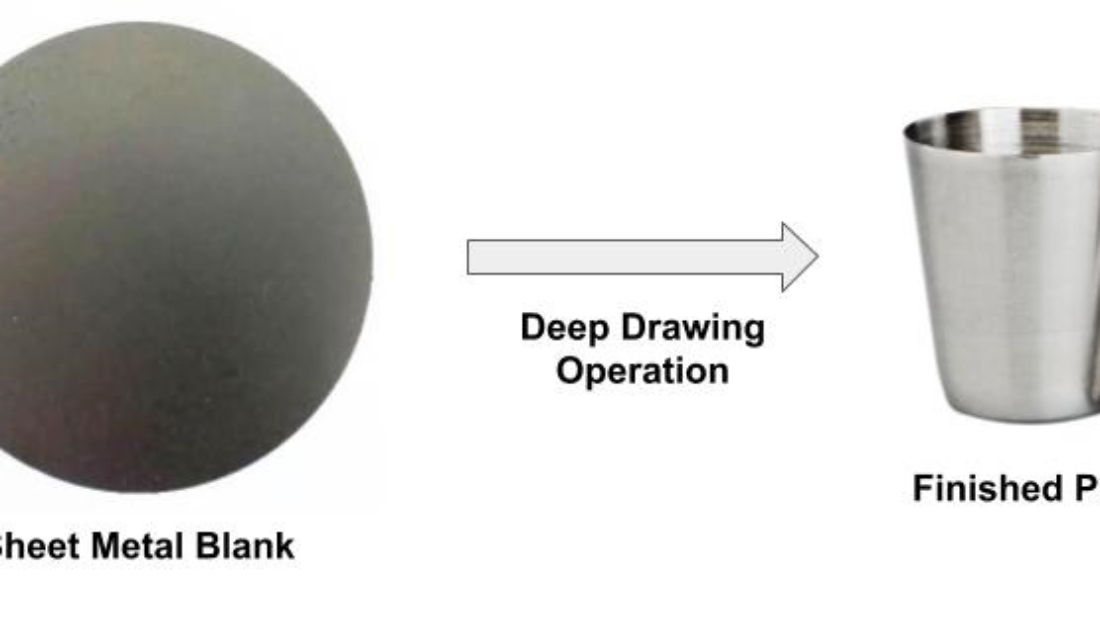 Deep Drawing operation converts a sheet metal blank into a hollow part.