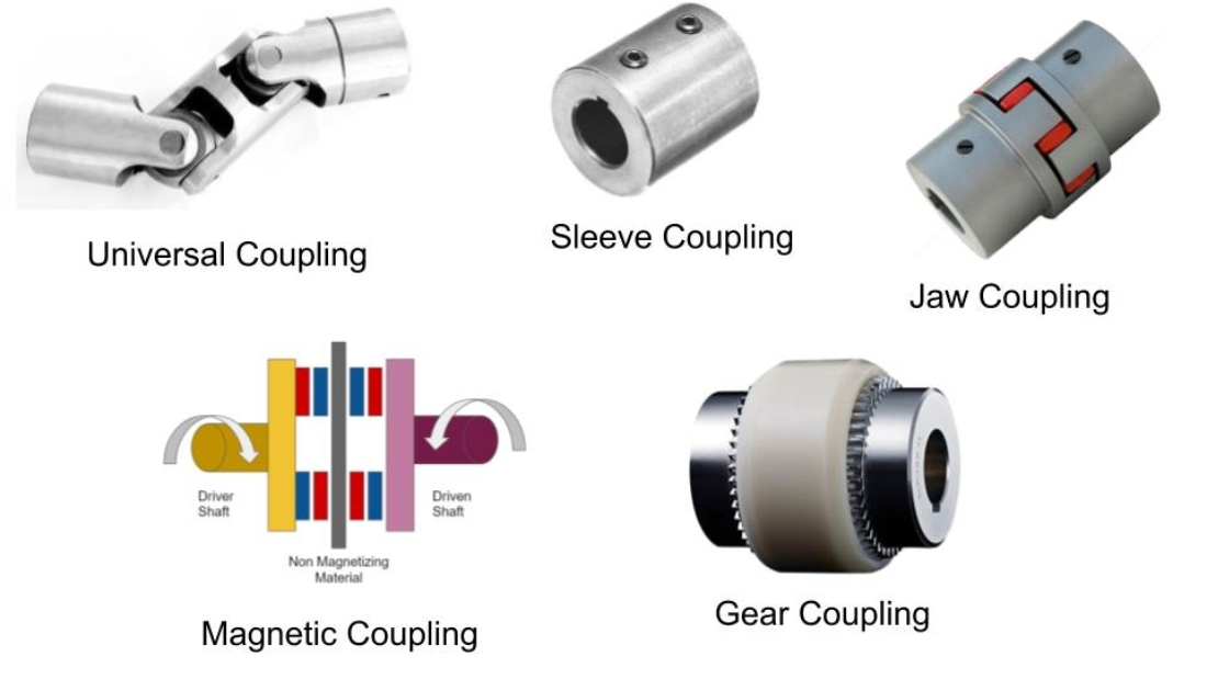 This image shows various types of couplings