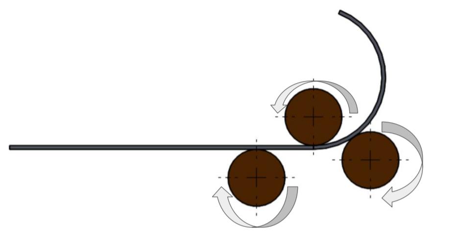 Sheet Metal Bending Using rolling Operation
