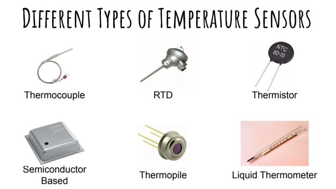 This images shows different types of temperature sensors