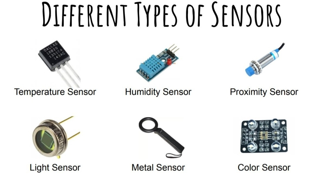 his image shows different types of sensors