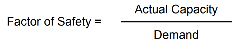 This image shows the formula for safety factor.