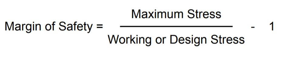 This image shows the formula for margin of safety.