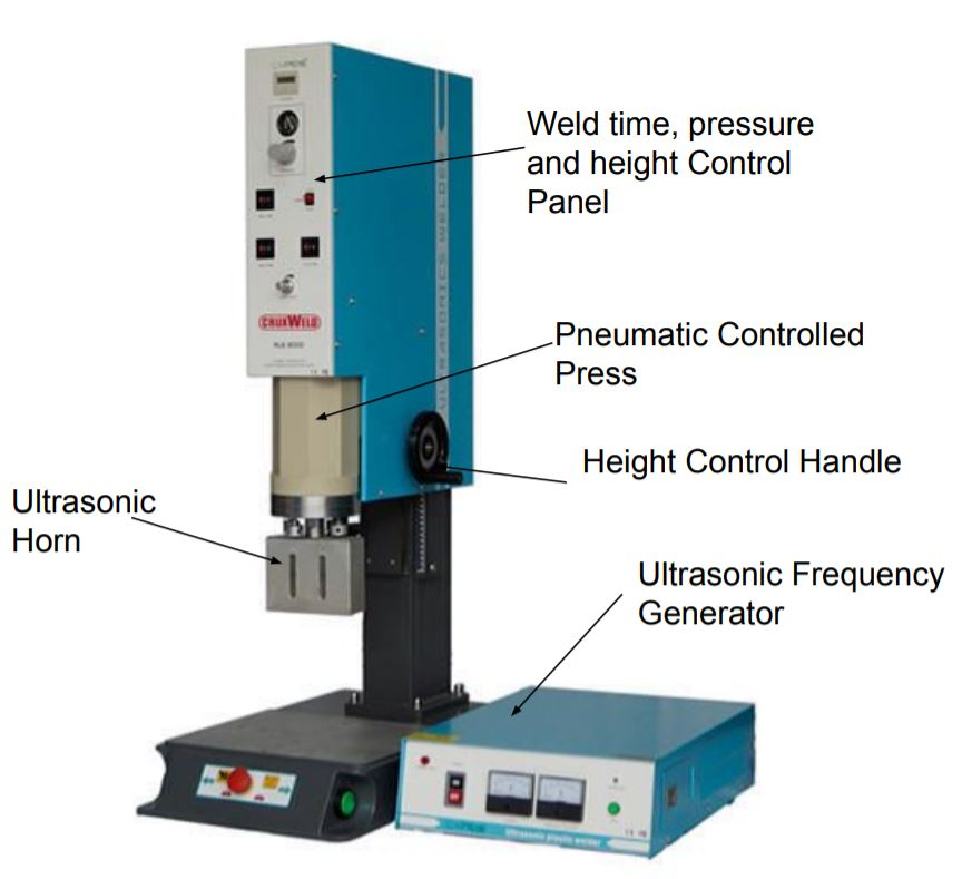 This image shows Components of Ultrasonic Welding Machine.