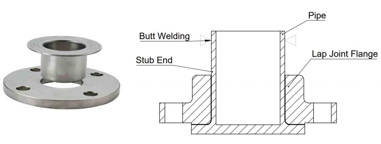 this image shows a Lap Joint Flange