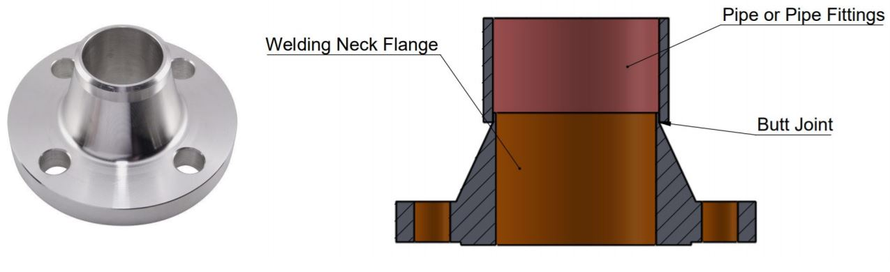 this image shows a welding neck flanges