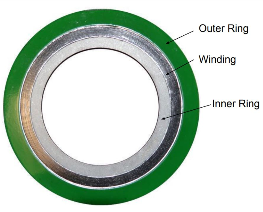 This image shows Spiral Wound type of Gasket